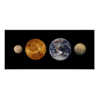 Terrestrial Planet Size Comparisons Poster