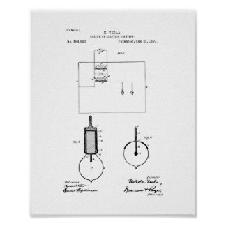 Tesla System Of Electric Lighting Patent Poster