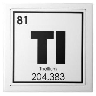 Thallium chemical element symbol chemistry formula tile