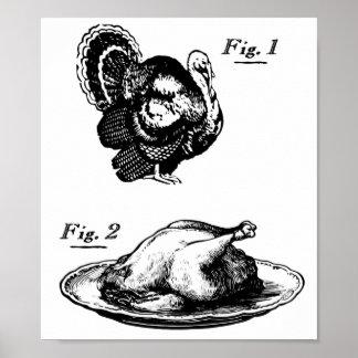 Thanksgiving Turquie avant et après Posters