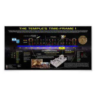 The 2nd Temple Timeline - 70 AD Poster