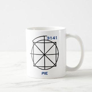The 3141 Pie Mug