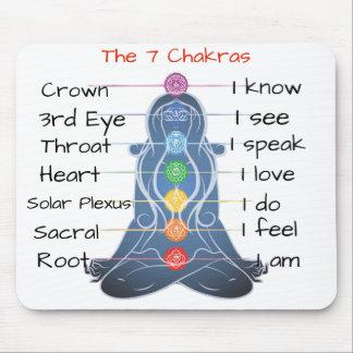 The 7 Chakras Mouse Pad