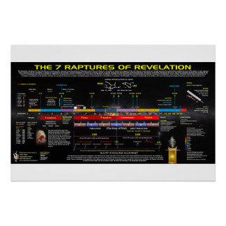 The 7 Raptures of Revelation Poster