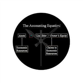 """The Accounting Equation"" No Numbers Wallclock"