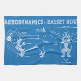 The Aerodynamics of a Basset Hound Kitchen Towel