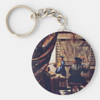 The Allegory Of Painting-Or-The Art Of Painting, S Basic Round Button Keychain