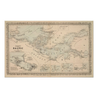 The Baltic Sea Poster