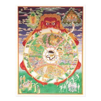 The Buddhist Wheel of Life Postcard
