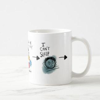 The Caffeine Cycle Coffee Mug