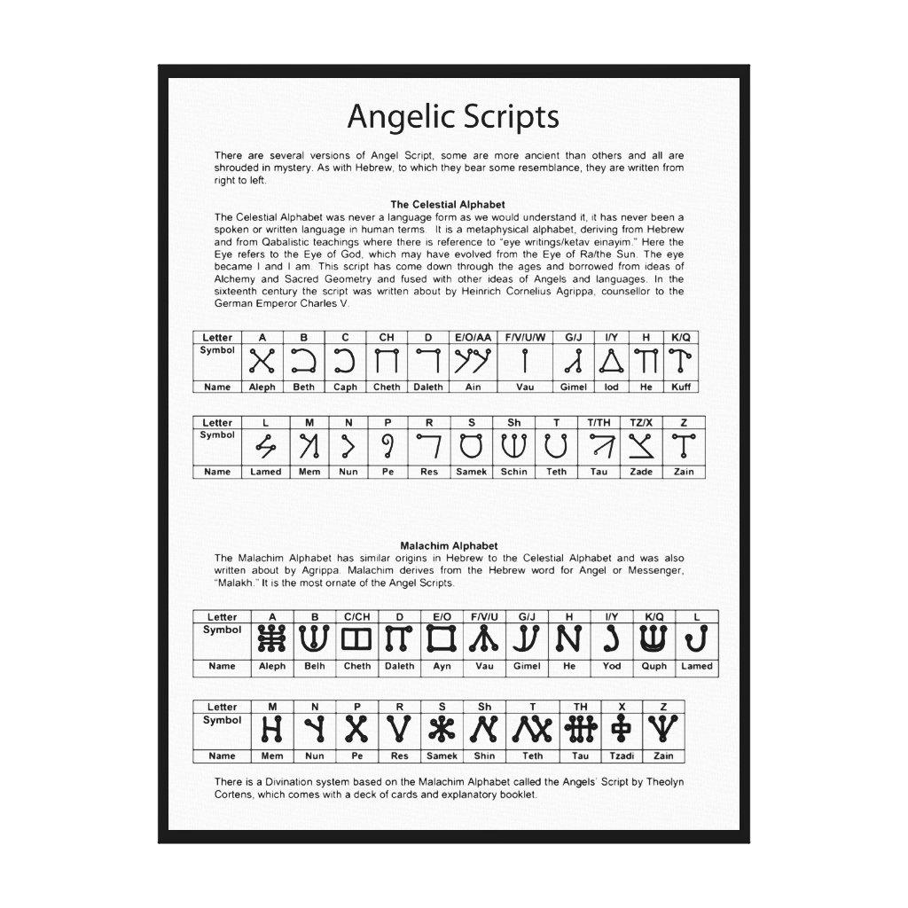 Angelic Alphabet Friends