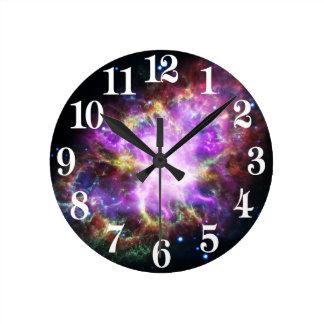 The Chandra X-ray in the Crab Nebula Round Clock