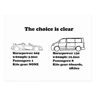 the choice is clear postcard