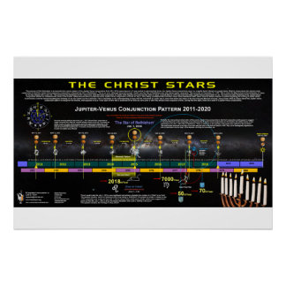 The Christ Stars Poster