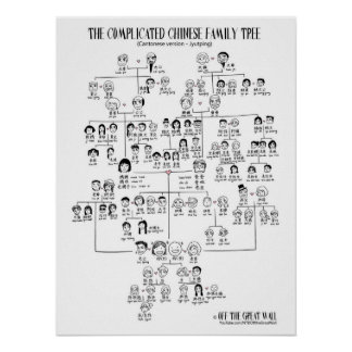 The Complicated Chinese Family Tree - Cantonese Poster