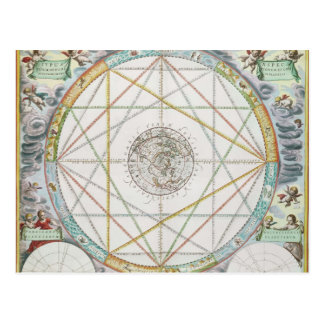 The Conjunction of the Planets Postcard