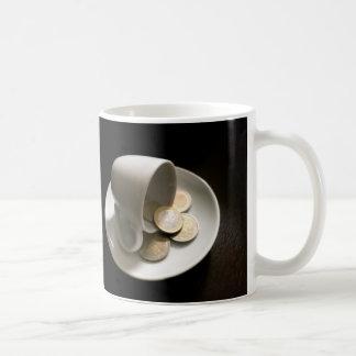 The cost of coffee coffee mug