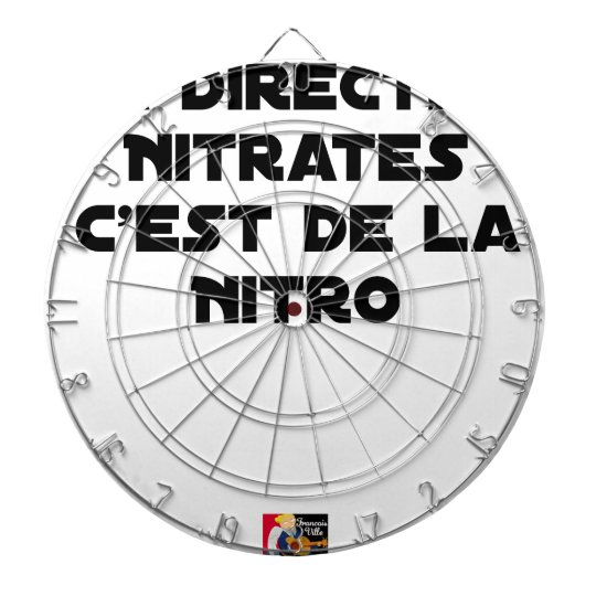 The Directive Nitrates, it is of Nitro - Plays of Dartboard