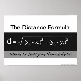 The Distance Formula Math Poster
