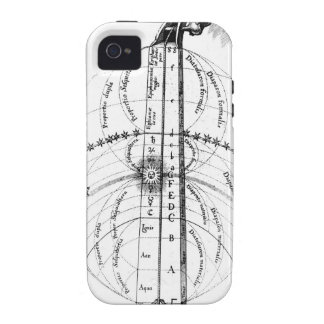 The divine harmony of the universe iPhone 4 case