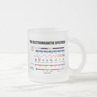 The Electromagnetic Spectrum (Physics) Frosted Glass Coffee Mug