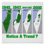The Evolution of Palestine Poster