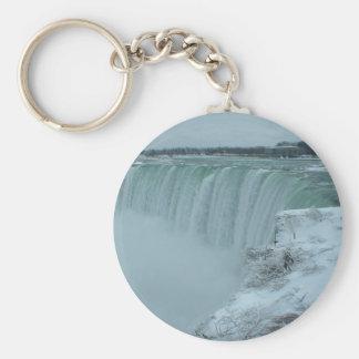 The Falls Keychain