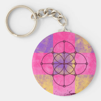 The Five Sacred Circles Keychain