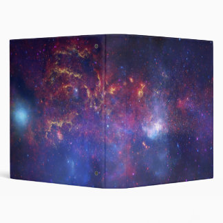 The Galactic Center Region Binder
