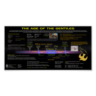 The Gentile Age Poster