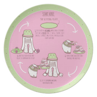The Giving Plate (with illustrated instructions)