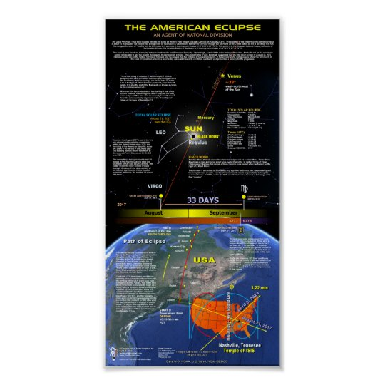 The Great American Eclipse Poster