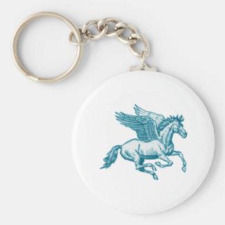 The Greek Myth Basic Round Button Keychain