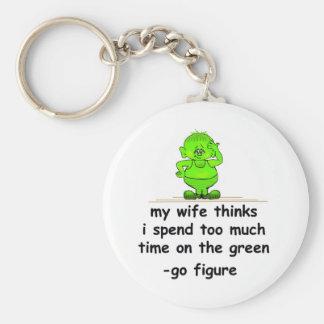 The Green Basic Round Button Keychain