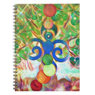 The Hermit Notebook