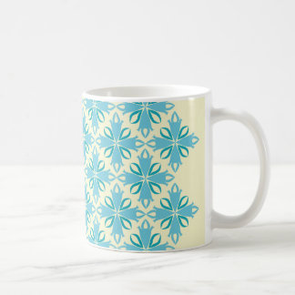 The inspiration came from Thailand pattern. Coffee Mug
