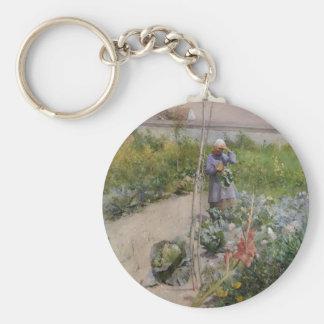 The Kitchen Garden Kokstradgarden Basic Round Button Keychain