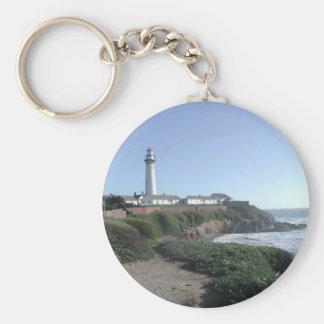 The Lighthouse Keychain