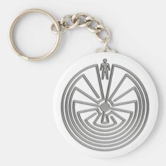 The Man in the Maze - silver Basic Round Button Keychain