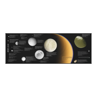 The Moons of Saturn Enceladus Tethys Titan Mimas Canvas Print