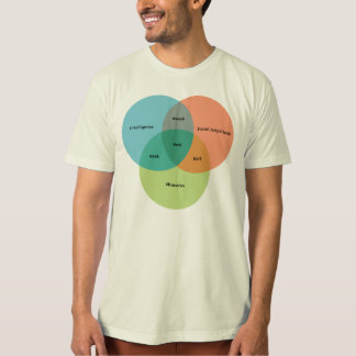 The Nerd/Geek Venn Diagram T-Shirt