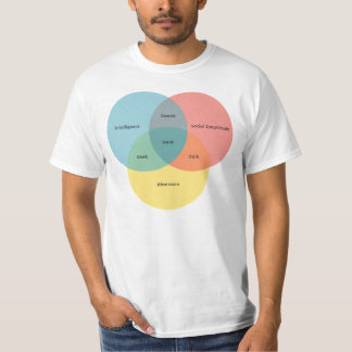 The Nerd Paradigm T Shirts