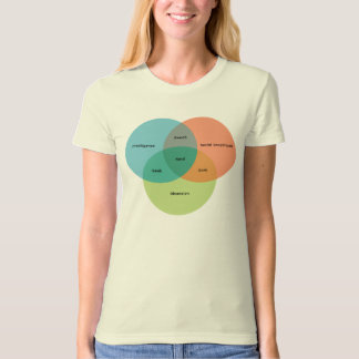 The Nerd venn Diagram T-Shirt