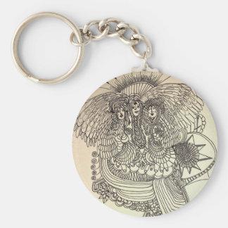 The Norns Basic Round Button Keychain