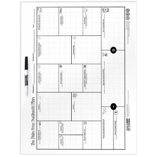 The Pain-Free Business Plan™ Dry-Erase Whiteboard