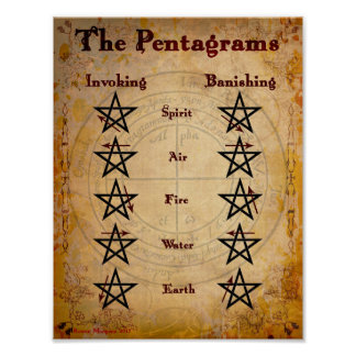 The PENTAGRAMS Poster