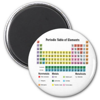 The Periodic Table of Elements Fridge Magnet