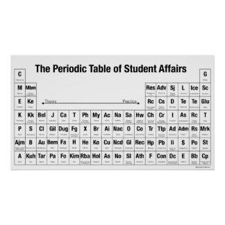 The Periodic Table of Student Affairs Poster