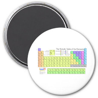 The Periodic Table of the Elements 3 Inch Round Magnet