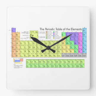 The Periodic Table of the Elements Square Wall Clock